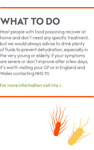 What to do Most people with food poisoning recover at home and don't need any specific treatment, but we would always advise to drink plenty of fluids to prevent dehydration, especially in the very young or elderly. If your symptoms are severe or don't improve after a few days, it's worth visiting your GP or in England and Wales contacting NHS 111.   For more information visit nhs >