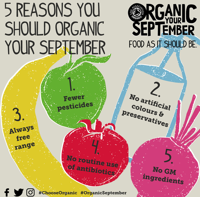 5 reasons to organic your September