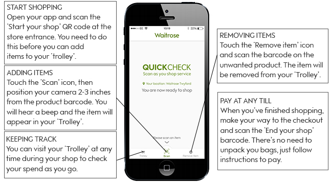 quickcheckapp-instructional-image-v2