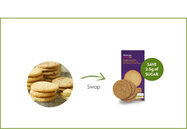 swap_biscuits