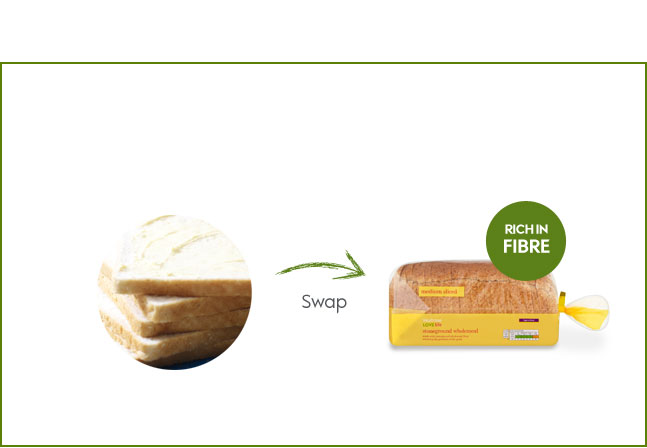 swap_bread