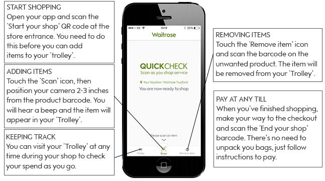 Quick Check app
